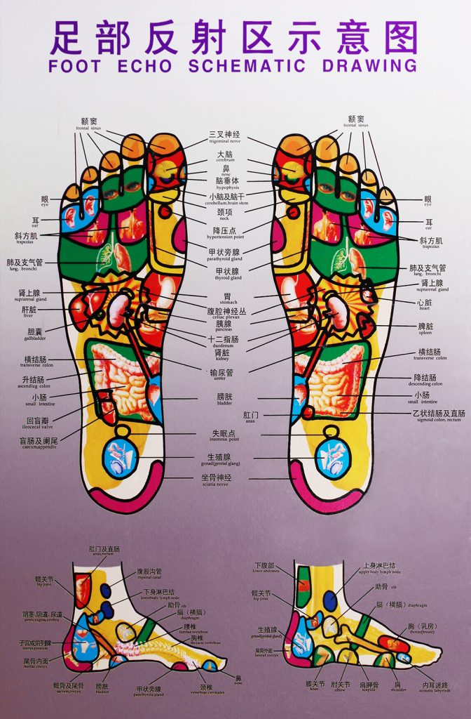 About Reflexology     Angel Foot Spa